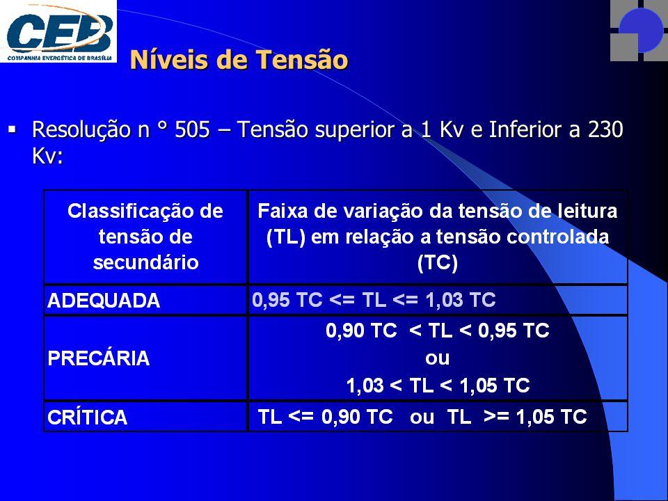 Níveis de Tensão  DRP = Duração relativa da transgressão de tensão precária DRP% = (nlp/1008) x 100 nlp = número de leituras situadas nas faixas precárias 1008 = 6 x 24 x 7 (protocolo = média 10 minutos) A partir de 2003 DRP <= 7%  DRC = Duração relativa da transgressão de tensão crítica DRC% = (nlp/1008) x 100 A partir de 2003 DRC = 0%  2003 2004 2005 DRP 120 90 60 DRC 45 30 15 Multa = [((DRP – 7)/100 x K1) + (DRC/100)xK2]K3