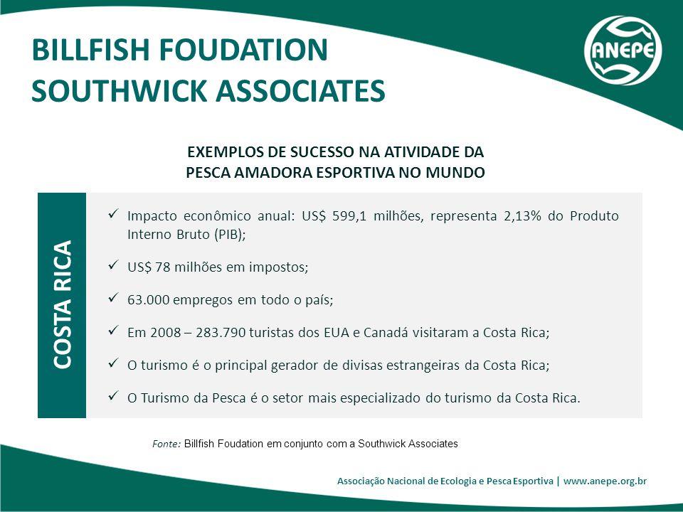Associação Nacional de Ecologia e Pesca Esportiva | www.anepe.org.br EXEMPLOS DE SUCESSO NA ATIVIDADE DA PESCA AMADORA ESPORTIVA NO MUNDO Impacto econ