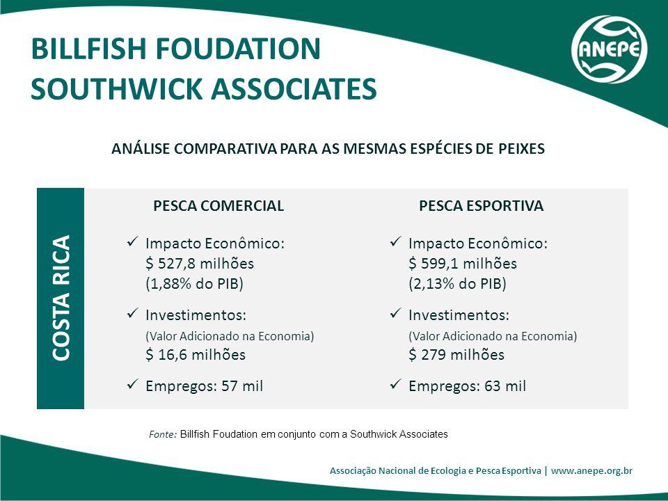 COSTA RICA Associação Nacional de Ecologia e Pesca Esportiva | www.anepe.org.br ANÁLISE COMPARATIVA PARA AS MESMAS ESPÉCIES DE PEIXES PESCA COMERCIALP
