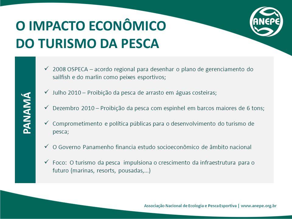 O IMPACTO ECONÔMICO DO TURISMO DA PESCA Associação Nacional de Ecologia e Pesca Esportiva | www.anepe.org.br PANAMÁ 2008 OSPECA – acordo regional para