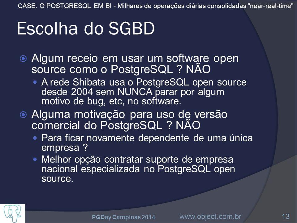 CASE: O POSTGRESQL EM BI - Milhares de operações diárias consolidadas near-real-time Escolha do SGBD  Algum receio em usar um software open source como o PostgreSQL .