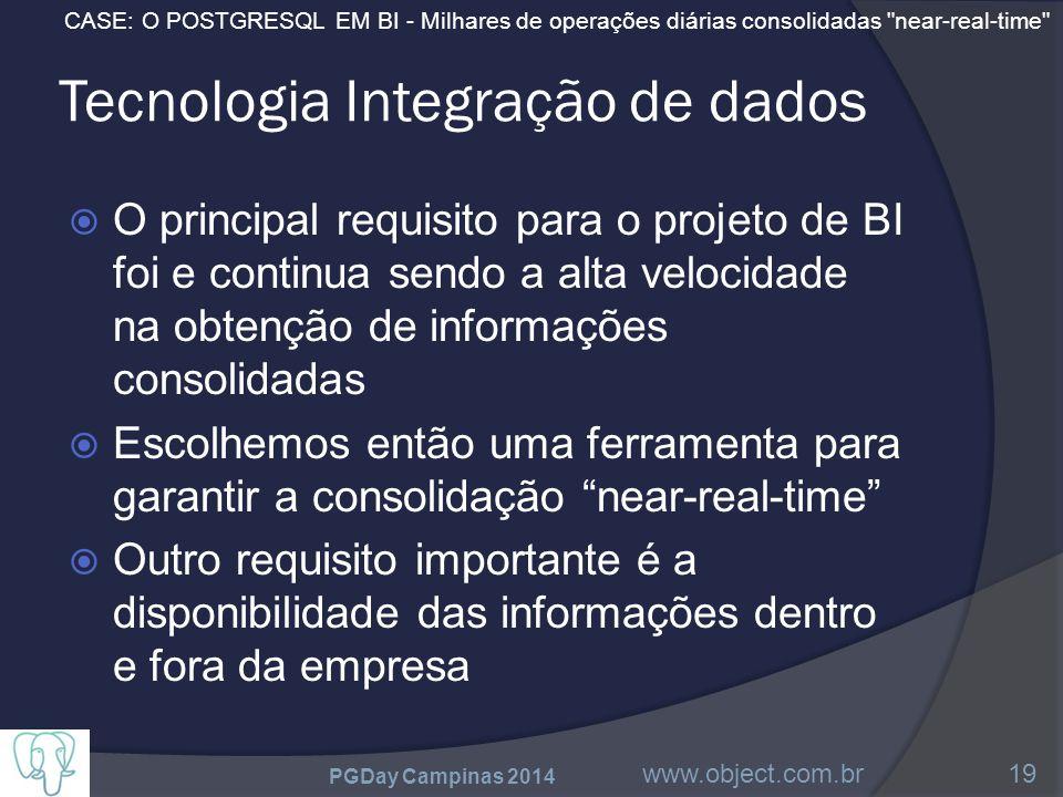 CASE: O POSTGRESQL EM BI - Milhares de operações diárias consolidadas near-real-time Tecnologia Integração de dados  O principal requisito para o projeto de BI foi e continua sendo a alta velocidade na obtenção de informações consolidadas  Escolhemos então uma ferramenta para garantir a consolidação near-real-time  Outro requisito importante é a disponibilidade das informações dentro e fora da empresa PGDay Campinas 2014 www.object.com.br19