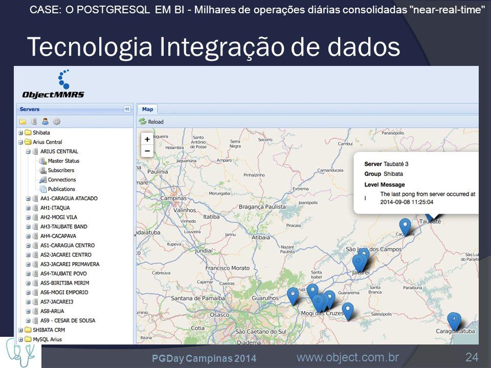 CASE: O POSTGRESQL EM BI - Milhares de operações diárias consolidadas near-real-time Tecnologia Integração de dados PGDay Campinas 2014 www.object.com.br24