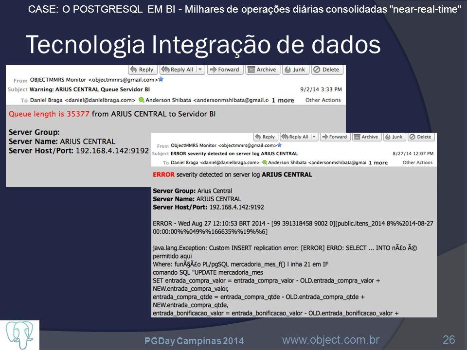 CASE: O POSTGRESQL EM BI - Milhares de operações diárias consolidadas near-real-time Tecnologia Integração de dados PGDay Campinas 2014 www.object.com.br26