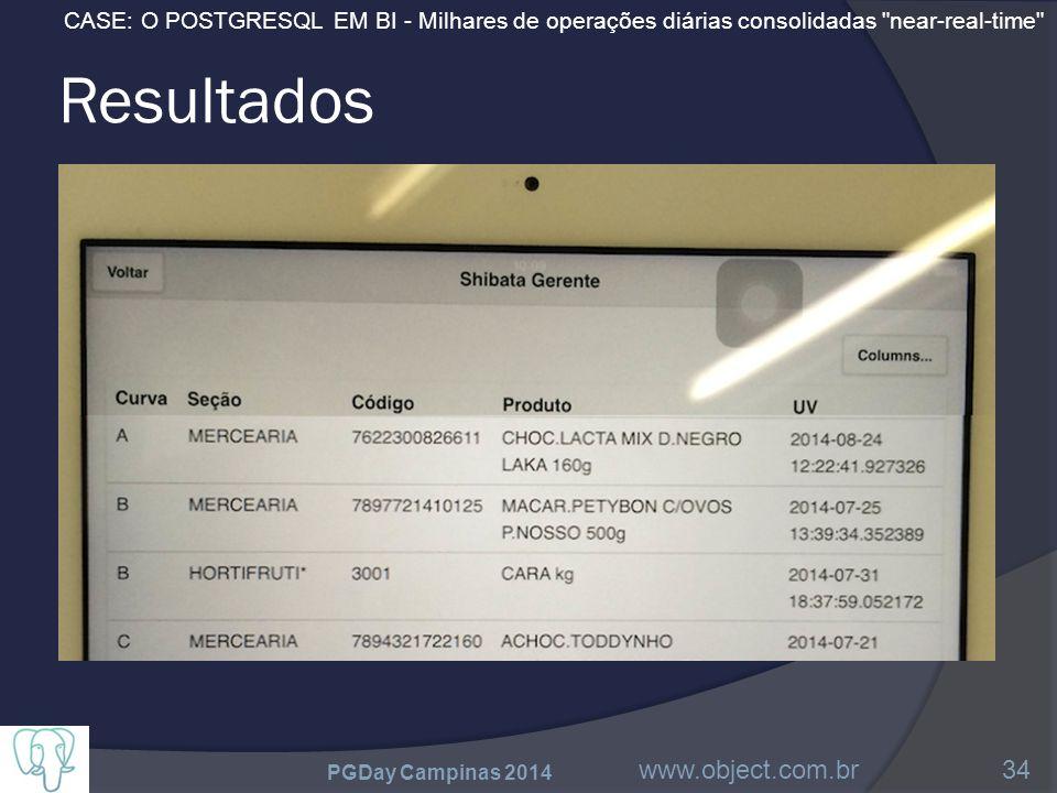CASE: O POSTGRESQL EM BI - Milhares de operações diárias consolidadas near-real-time Resultados PGDay Campinas 2014 www.object.com.br34