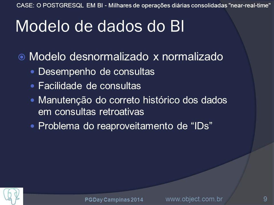 CASE: O POSTGRESQL EM BI - Milhares de operações diárias consolidadas near-real-time Modelo de dados do BI  Modelo desnormalizado x normalizado Desempenho de consultas Facilidade de consultas Manutenção do correto histórico dos dados em consultas retroativas Problema do reaproveitamento de IDs PGDay Campinas 2014 www.object.com.br9
