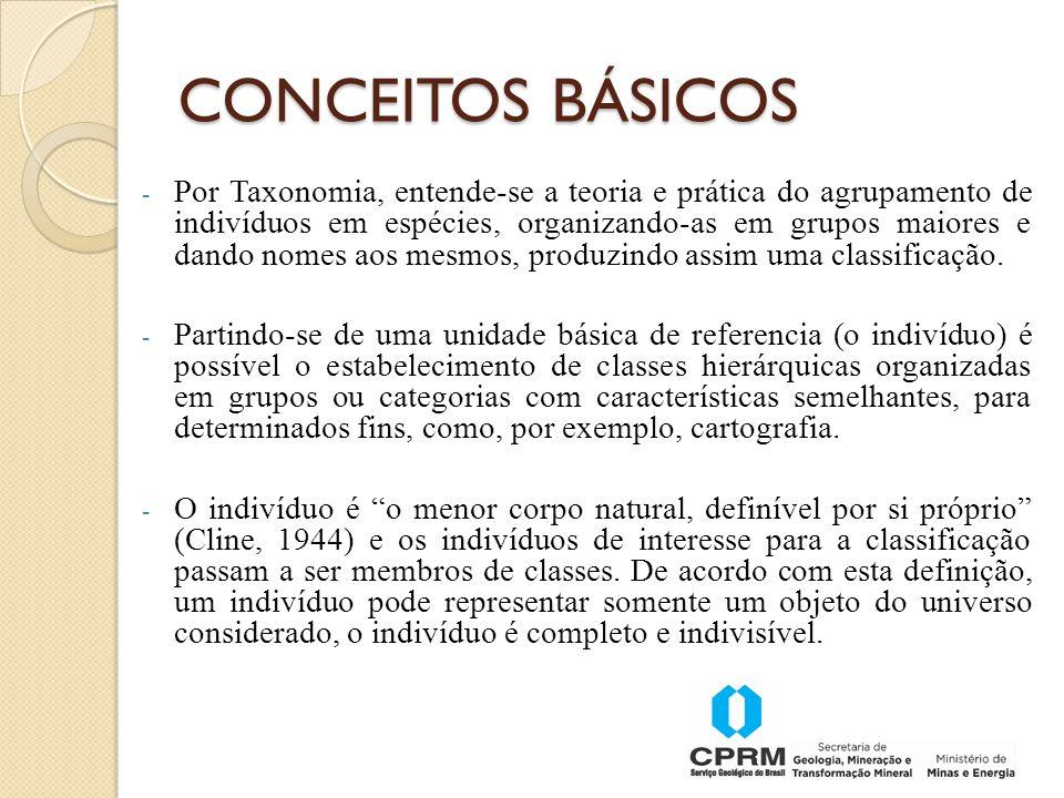 CONCEITOS BÁSICOS - Por Taxonomia, entende-se a teoria e prática do agrupamento de indivíduos em espécies, organizando-as em grupos maiores e dando nomes aos mesmos, produzindo assim uma classificação.