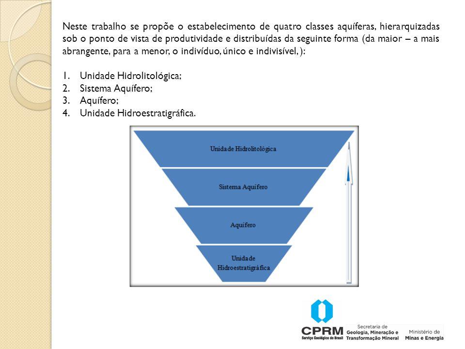 Neste trabalho se propõe o estabelecimento de quatro classes aquíferas, hierarquizadas sob o ponto de vista de produtividade e distribuídas da seguinte forma (da maior – a mais abrangente, para a menor, o indivíduo, único e indivisível, ): 1.Unidade Hidrolitológica; 2.Sistema Aquífero; 3.Aquífero; 4.Unidade Hidroestratigráfica.