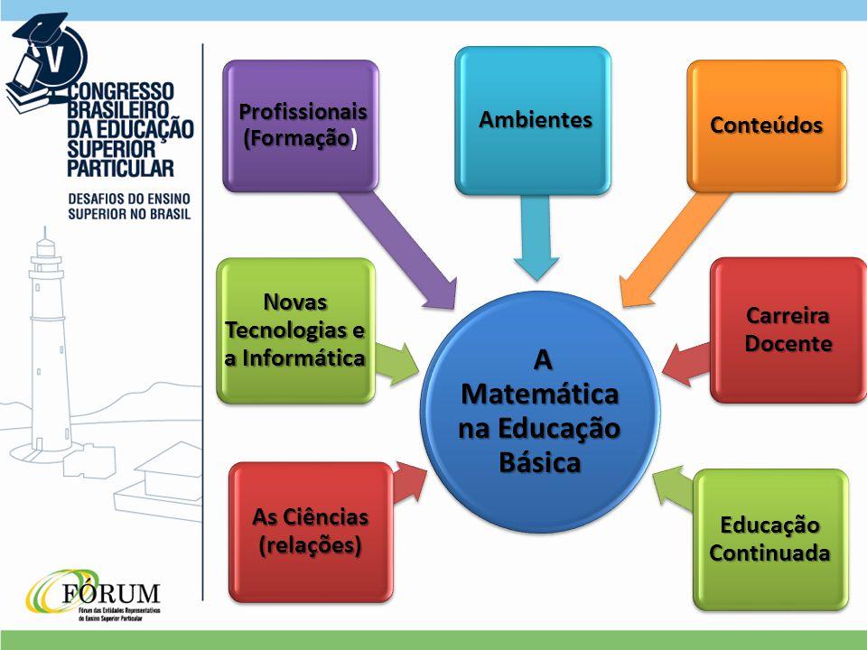 A Matemática na Educação Superior Novas Tecnologias (plataforma) Formação de Professores Pedagógica X Conteúdo Capacitação e Qualificação Matemática e outras Ciências