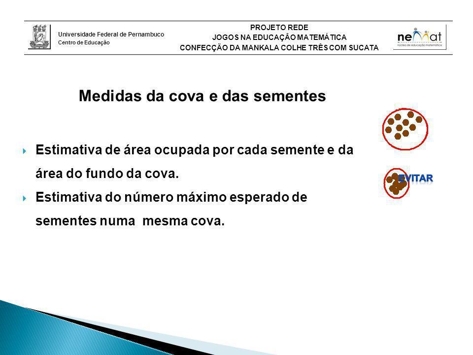 Universidade Federal de Pernambuco Centro de Educação PROJETO REDE JOGOS NA EDUCAÇÂO MATEMÁTICA CONFECÇÃO DA MANKALA COLHE TRÊS COM SUCATA Medidas da