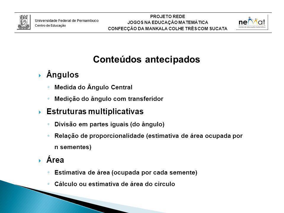 Universidade Federal de Pernambuco Centro de Educação PROJETO REDE JOGOS NA EDUCAÇÂO MATEMÁTICA CONFECÇÃO DA MANKALA COLHE TRÊS COM SUCATA Conteúdos a