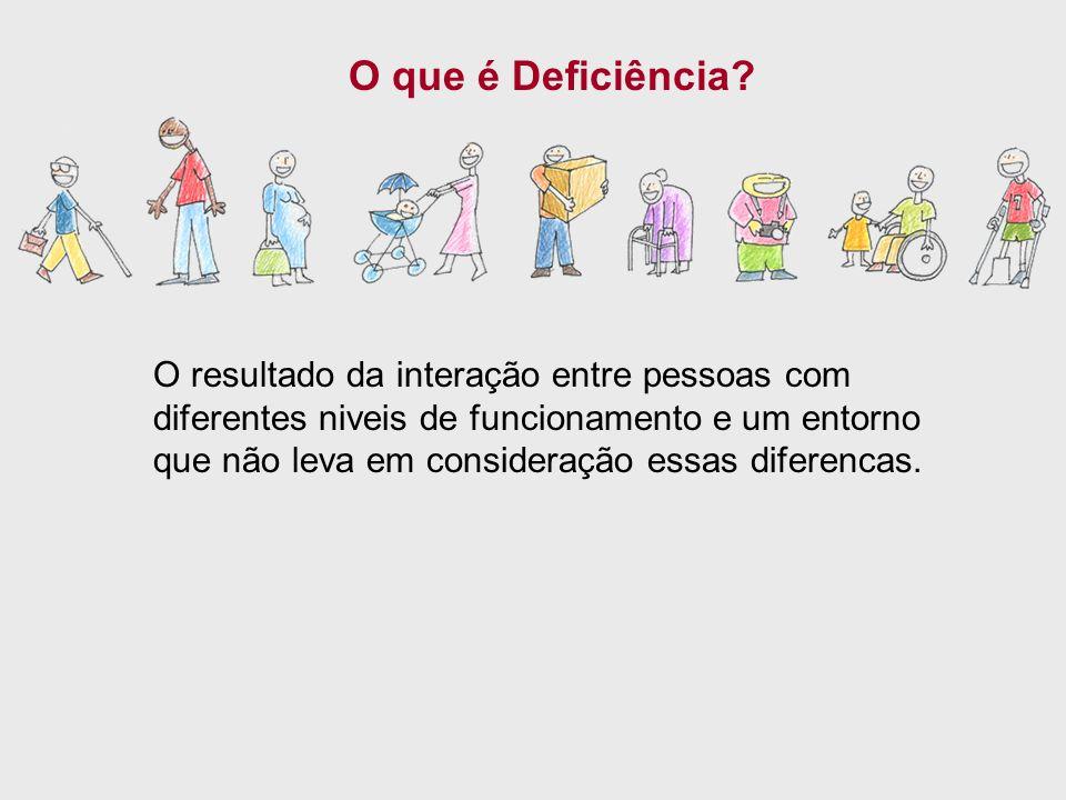 O resultado da interação entre pessoas com diferentes niveis de funcionamento e um entorno que não leva em consideração essas diferencas.