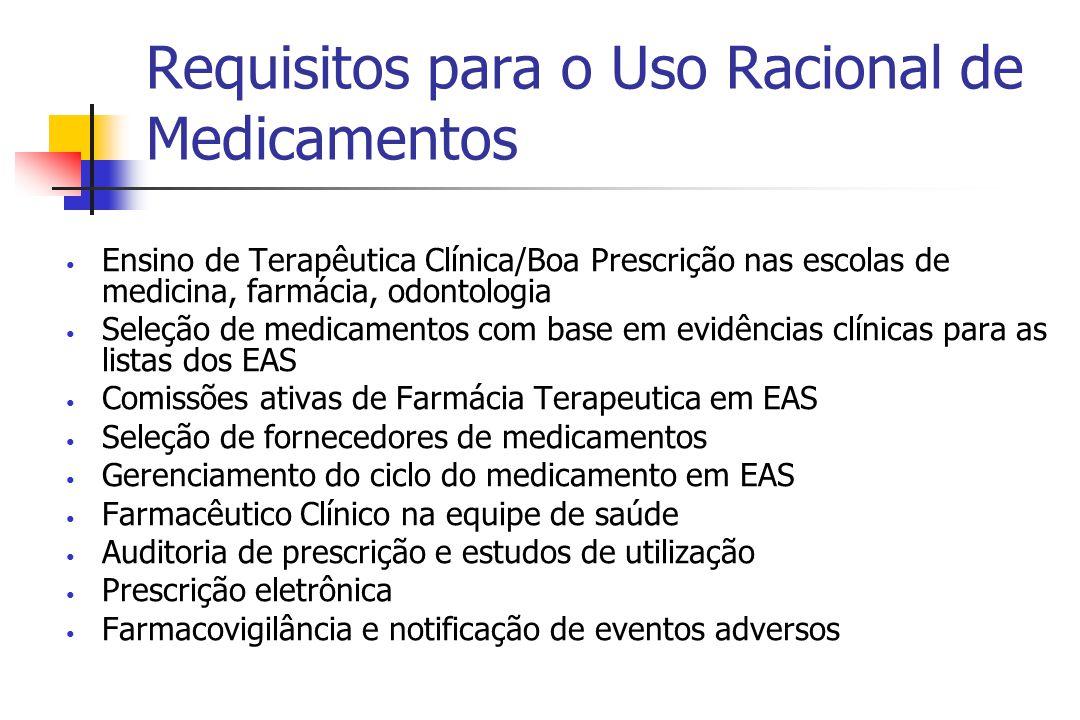 Requisitos para o Uso Racional de Medicamentos Ensino de Terapêutica Clínica/Boa Prescrição nas escolas de medicina, farmácia, odontologia Seleção de medicamentos com base em evidências clínicas para as listas dos EAS Comissões ativas de Farmácia Terapeutica em EAS Seleção de fornecedores de medicamentos Gerenciamento do ciclo do medicamento em EAS Farmacêutico Clínico na equipe de saúde Auditoria de prescrição e estudos de utilização Prescrição eletrônica Farmacovigilância e notificação de eventos adversos