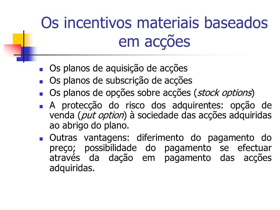 Os incentivos materiais baseados em acções Os planos de aquisição de acções Os planos de subscrição de acções Os planos de opções sobre acções (stock
