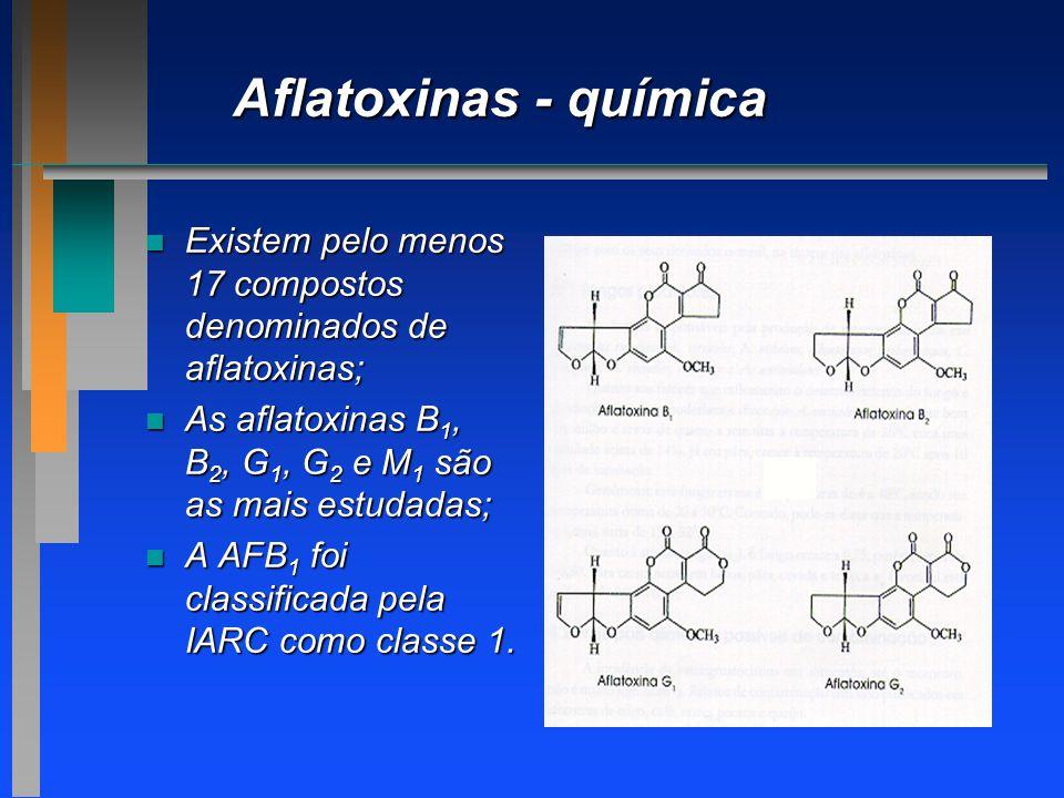 Aflatoxinas - química n Existem pelo menos 17 compostos denominados de aflatoxinas; n As aflatoxinas B 1, B 2, G 1, G 2 e M 1 são as mais estudadas; n
