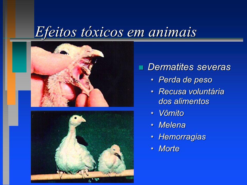 Efeitos tóxicos em animais n Dermatites severas Perda de pesoPerda de peso Recusa voluntária dos alimentosRecusa voluntária dos alimentos VômitoVômito
