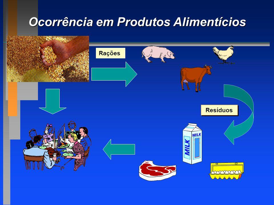 Avaliação da Exposição – Patulina Consumo diário de suco de maçã no Brasil por pessoa é de 0,3 g (GEMS, 2003) Ingestão Diária Tolerável Provisória (PTDI) = 0,4  g/kg p.c./dia (JECFA, 1995) Ingestão Diária Provável (PDI) = 0,3 g x 3,2  g (média)/70 kg = 0,01  g/kg p.c./semana PDI < PTDI