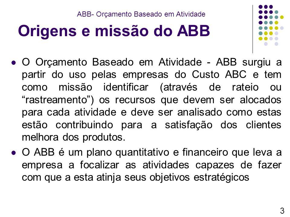 """O Orçamento Baseado em Atividade - ABB surgiu a partir do uso pelas empresas do Custo ABC e tem como missão identificar (através de rateio ou """"rastrea"""