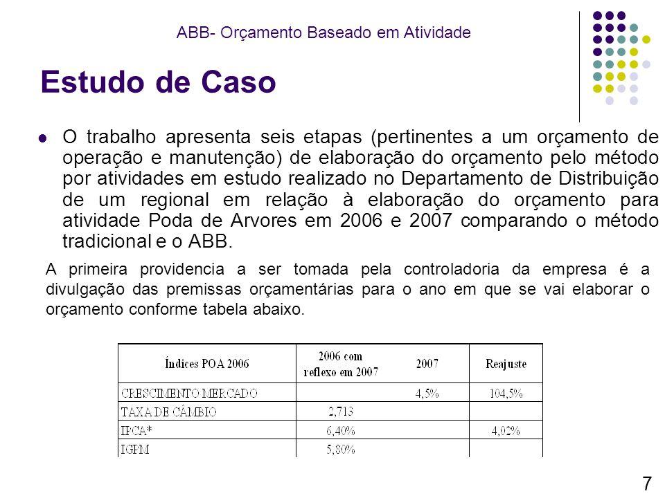 Estudo de Caso O trabalho apresenta seis etapas (pertinentes a um orçamento de operação e manutenção) de elaboração do orçamento pelo método por ativi
