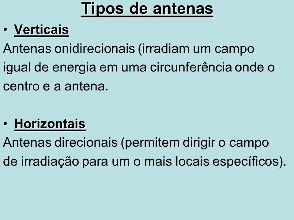 Tipos de antenas VerticaisVerticais Antenas onidirecionais (irradiam um campo igual de energia em uma circunferência onde o centro e a antena. Horizon