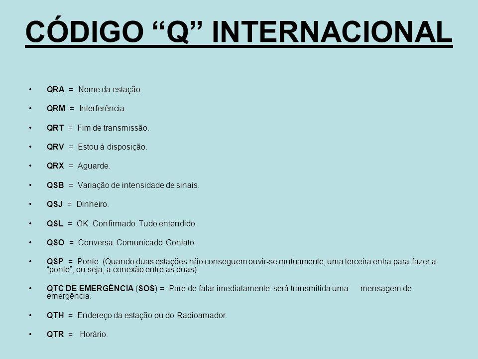 """CÓDIGO """"Q"""" INTERNACIONAL QRA = Nome da estação. QRM = Interferência QRT = Fim de transmissão. QRV = Estou à disposição. QRX = Aguarde. QSB = Variação"""