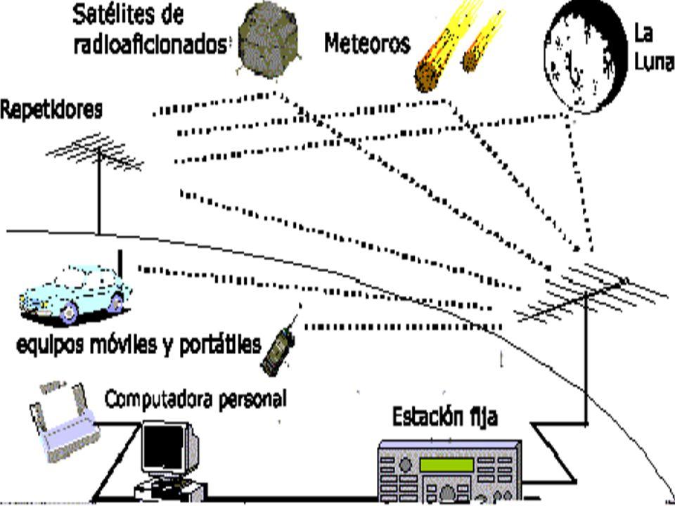 CÓDIGO Q INTERNACIONAL QRA = Nome da estação.QRM = Interferência QRT = Fim de transmissão.