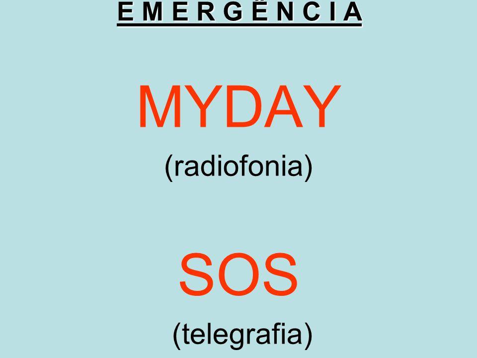 E M E R G Ê N C I A MYDAY (radiofonia) SOS (telegrafia)