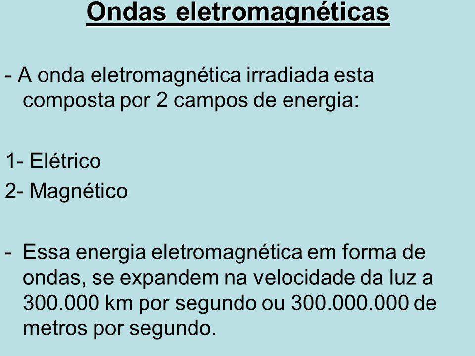 Ondas eletromagnéticas - A onda eletromagnética irradiada esta composta por 2 campos de energia: 1- Elétrico 2- Magnético -Essa energia eletromagnétic