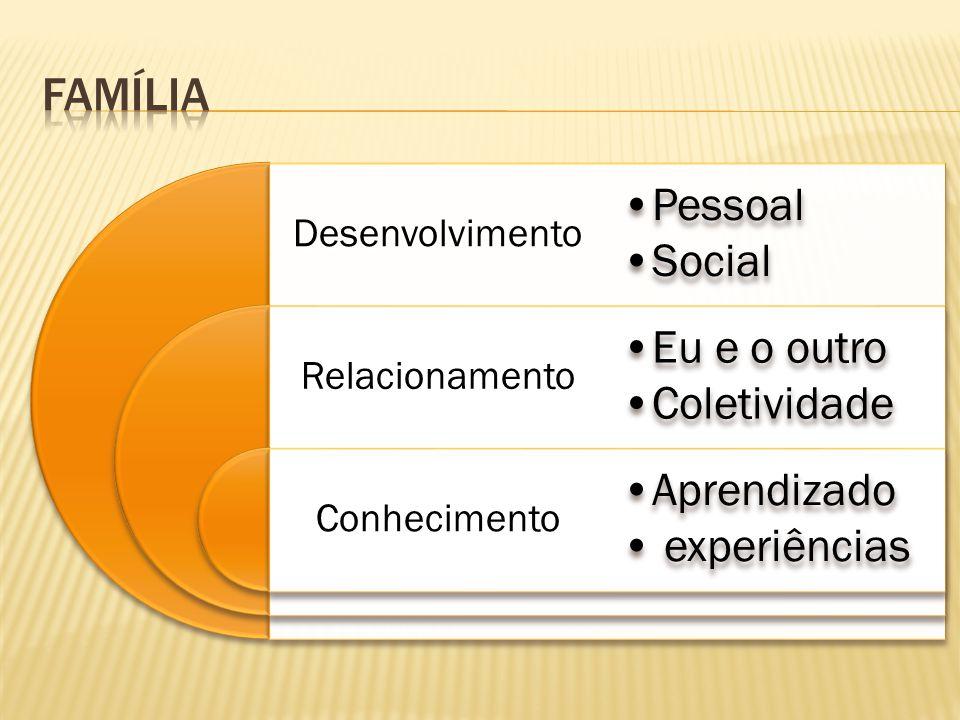 Desenvolvimento Relacionamento Conhecimento Pessoal Social Eu e o outro Coletividade Aprendizado experiências