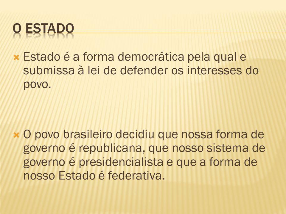  Estado é a forma democrática pela qual e submissa à lei de defender os interesses do povo.  O povo brasileiro decidiu que nossa forma de governo é