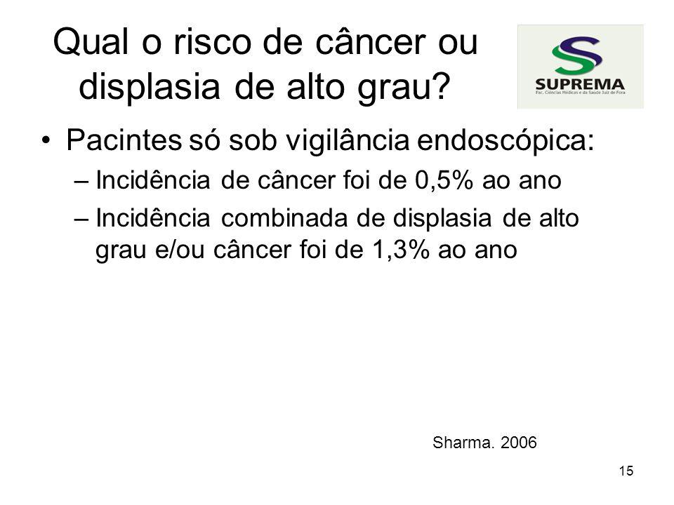 15 Qual o risco de câncer ou displasia de alto grau.