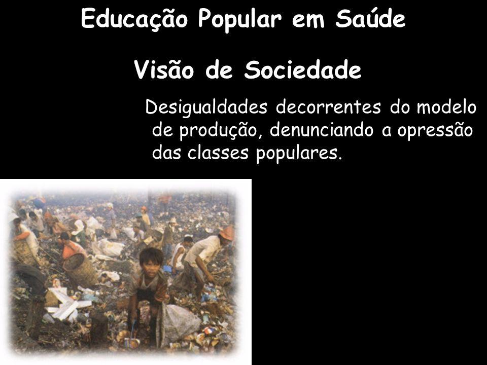 Visão de Sociedade Desigualdades decorrentes do modelo de produção, denunciando a opressão das classes populares.