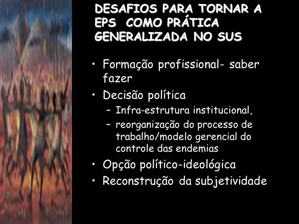 Formação profissional- saber fazer Decisão política –Infra-estrutura institucional, –reorganização do processo de trabalho/modelo gerencial do control