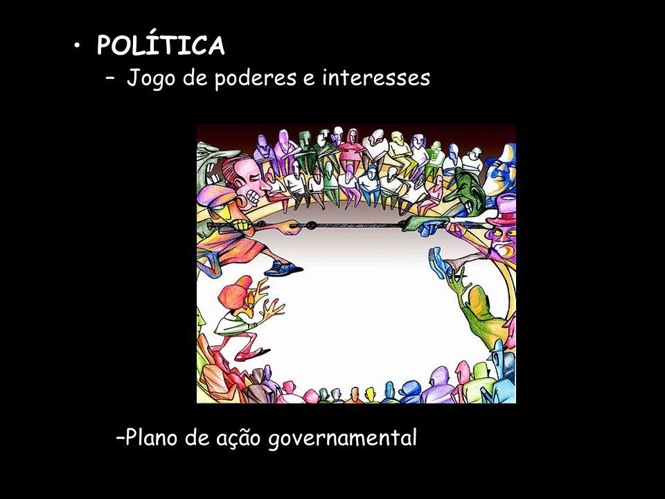 POLÍTICA –Jogo de poderes e interesses –Plano de ação governamental