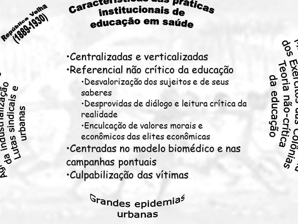 Centralizadas e verticalizadasCentralizadas e verticalizadas Referencial não crítico da educaçãoReferencial não crítico da educação Desvalorização dos sujeitos e de seus saberesDesvalorização dos sujeitos e de seus saberes Desprovidas de diálogo e leitura crítica da realidadeDesprovidas de diálogo e leitura crítica da realidade Enculcação de valores morais e econômicos das elites econômicasEnculcação de valores morais e econômicos das elites econômicas Centradas no modelo biomédico e nas campanhas pontuaisCentradas no modelo biomédico e nas campanhas pontuais Culpabilização das vítimasCulpabilização das vítimas