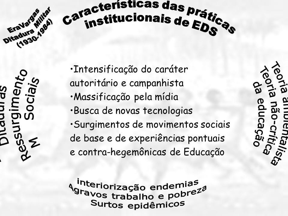 Olhar ampliado para a leitura de realidade e de conjuntura Interdisciplinariedade e pluralidade cultural Princípios orientadores da educação popular em Saúde