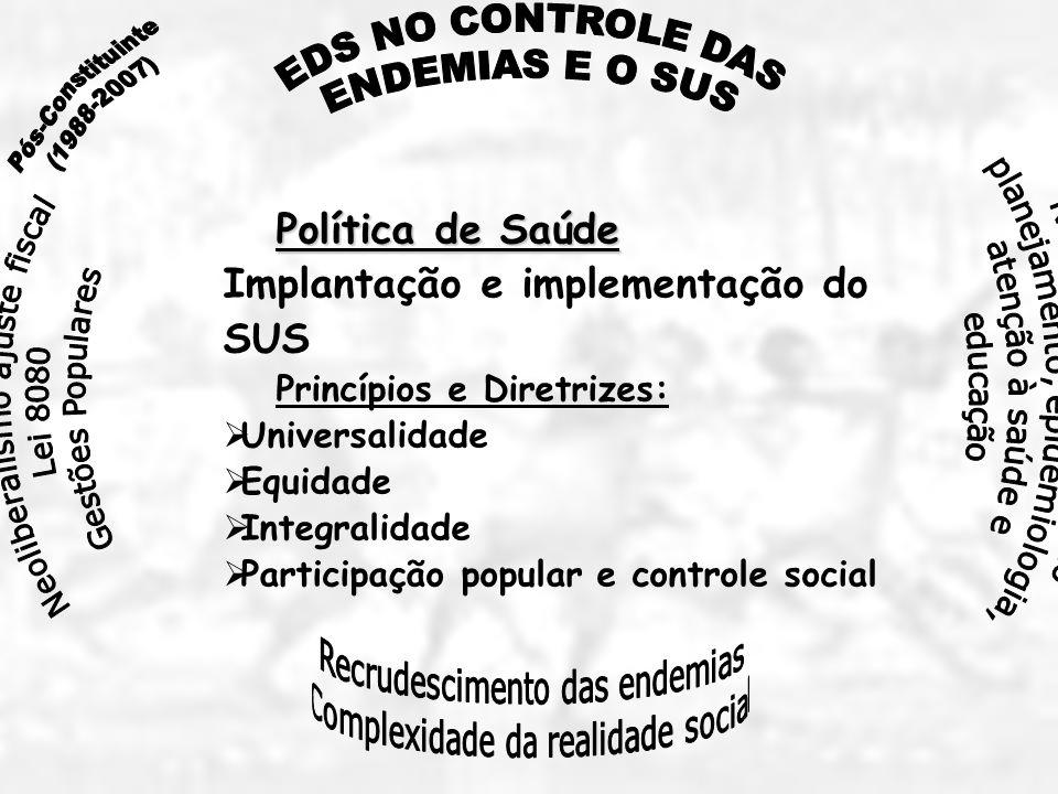 Política de Saúde Implantação e implementação do SUS Princípios e Diretrizes:  Universalidade  Equidade  Integralidade  Participação popular e con