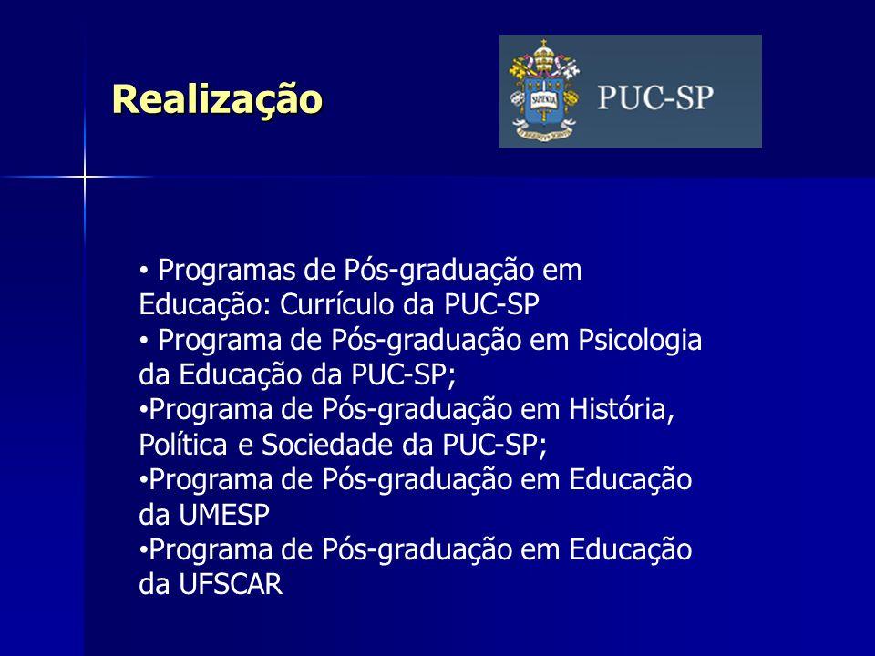 Realização Programas de Pós-graduação em Educação: Currículo da PUC-SP Programa de Pós-graduação em Psicologia da Educação da PUC-SP; Programa de Pós-