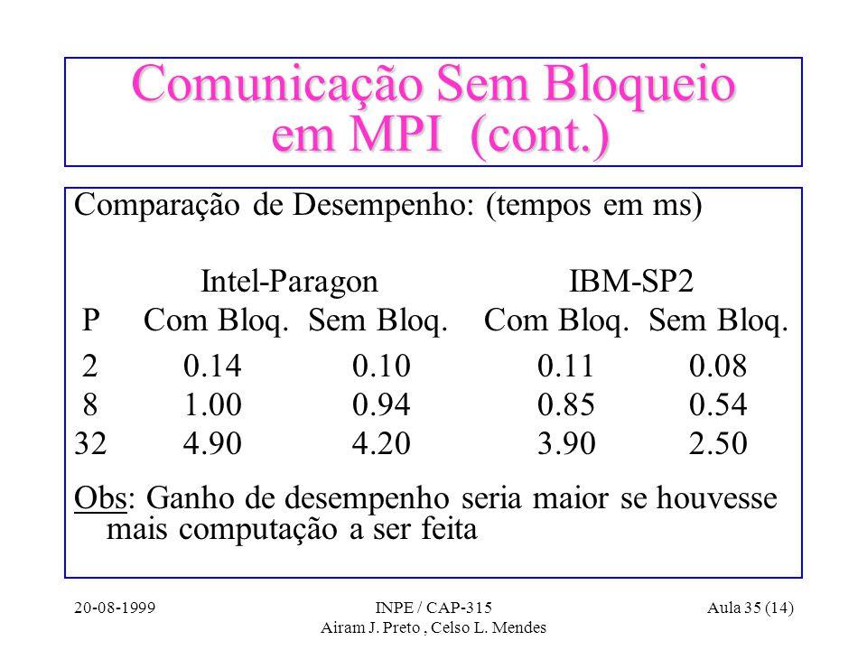 20-08-1999INPE / CAP-315 Airam J. Preto, Celso L. Mendes Aula 35 (14) Comunicação Sem Bloqueio em MPI (cont.) Comparação de Desempenho: (tempos em ms)