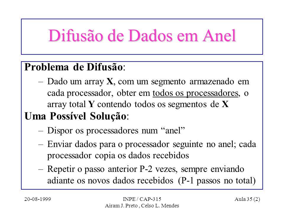 20-08-1999INPE / CAP-315 Airam J. Preto, Celso L. Mendes Aula 35 (2) Difusão de Dados em Anel Problema de Difusão: –Dado um array X, com um segmento a