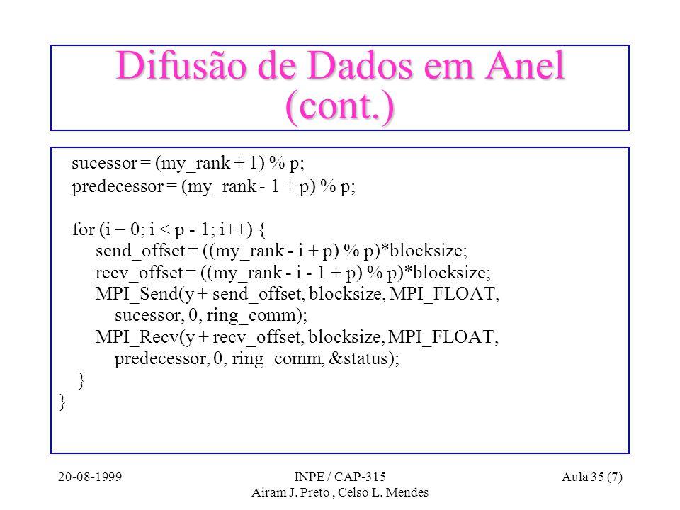 20-08-1999INPE / CAP-315 Airam J. Preto, Celso L. Mendes Aula 35 (7) Difusão de Dados em Anel (cont.) sucessor = (my_rank + 1) % p; predecessor = (my_