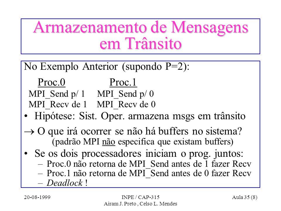 20-08-1999INPE / CAP-315 Airam J. Preto, Celso L. Mendes Aula 35 (8) Armazenamento de Mensagens em Trânsito No Exemplo Anterior (supondo P=2): Proc.0