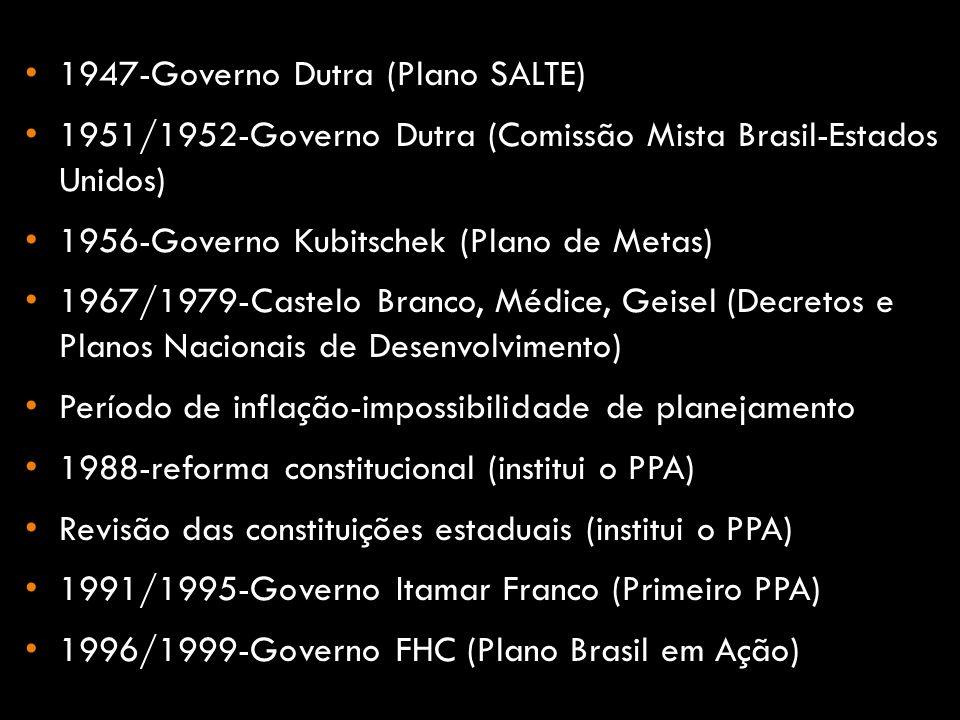 1947-Governo Dutra (Plano SALTE) 1951/1952-Governo Dutra (Comissão Mista Brasil-Estados Unidos) 1956-Governo Kubitschek (Plano de Metas) 1967/1979-Castelo Branco, Médice, Geisel (Decretos e Planos Nacionais de Desenvolvimento) Período de inflação-impossibilidade de planejamento 1988-reforma constitucional (institui o PPA) Revisão das constituições estaduais (institui o PPA) 1991/1995-Governo Itamar Franco (Primeiro PPA) 1996/1999-Governo FHC (Plano Brasil em Ação)