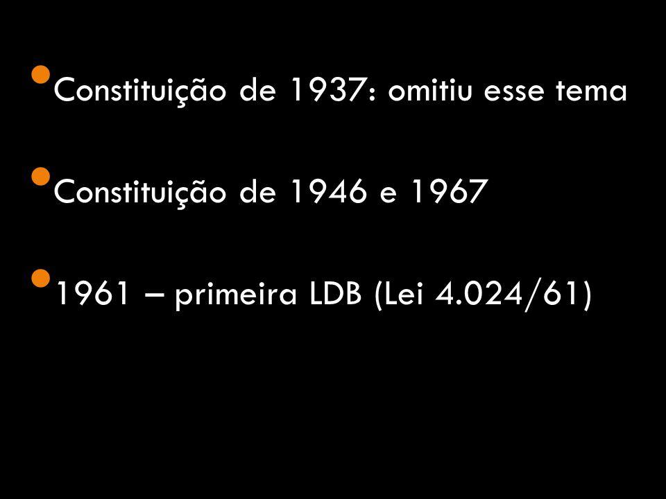 Constituição de 1937: omitiu esse tema Constituição de 1946 e 1967 1961 – primeira LDB (Lei 4.024/61)