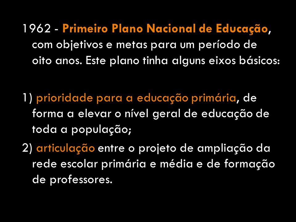 1962 - Primeiro Plano Nacional de Educação, com objetivos e metas para um período de oito anos. Este plano tinha alguns eixos básicos: 1) prioridade p