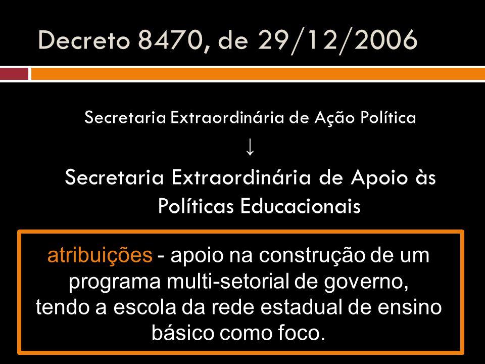 Decreto 8470, de 29/12/2006 Secretaria Extraordinária de Ação Política ↓ Secretaria Extraordinária de Apoio às Políticas Educacionais atribuições - ap