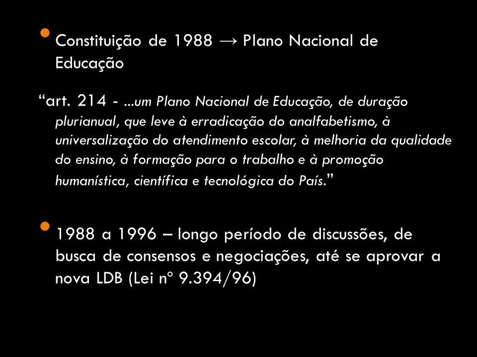 """Constituição de 1988 → Plano Nacional de Educação """"art. 214 -...um Plano Nacional de Educação, de duração plurianual, que leve à erradicação do analfa"""