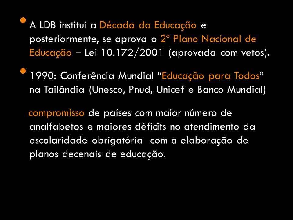 A LDB institui a Década da Educação e posteriormente, se aprova o 2º Plano Nacional de Educação – Lei 10.172/2001 (aprovada com vetos). 1990: Conferên
