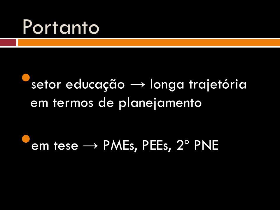 Portanto setor educação → longa trajetória em termos de planejamento em tese → PMEs, PEEs, 2º PNE