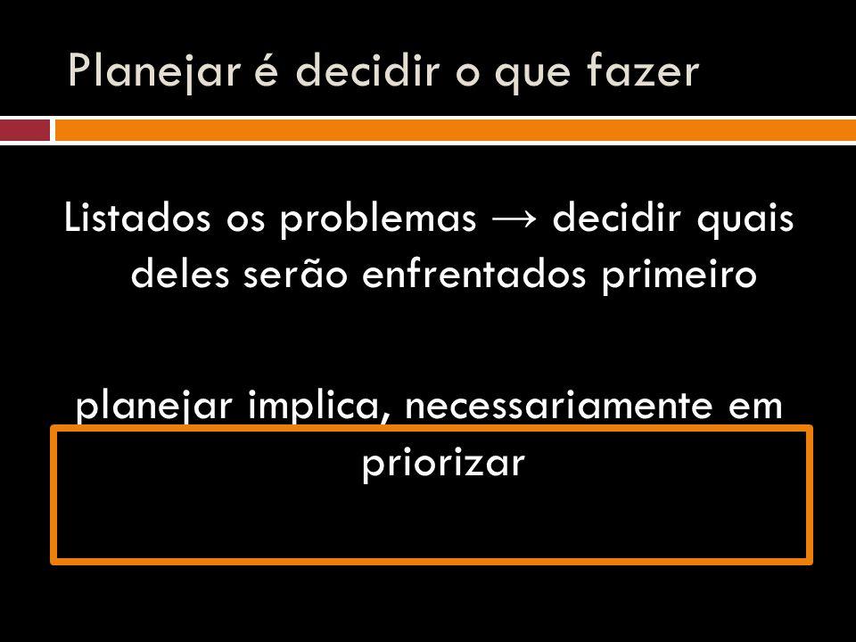 Planejar é decidir o que fazer Listados os problemas → decidir quais deles serão enfrentados primeiro planejar implica, necessariamente em priorizar